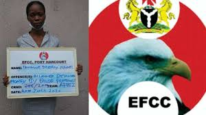 CRIME: How Lady Defrauds Victims Of N179m, Spends N1m On Tithe, N139m On SportBetting