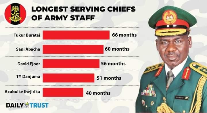 Nigeria's New ServiceChiefs